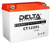 Аккумулятор Delta Battery CT12201